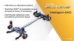 Ford Intelligent All Wheel Drive Good To Go Auto Report Africa